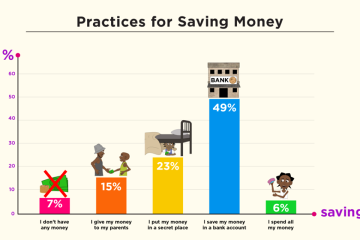 Practices_for_saving_money_en